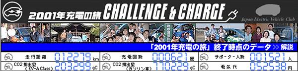 2001年充電の旅 CHARENGE & CHARGE