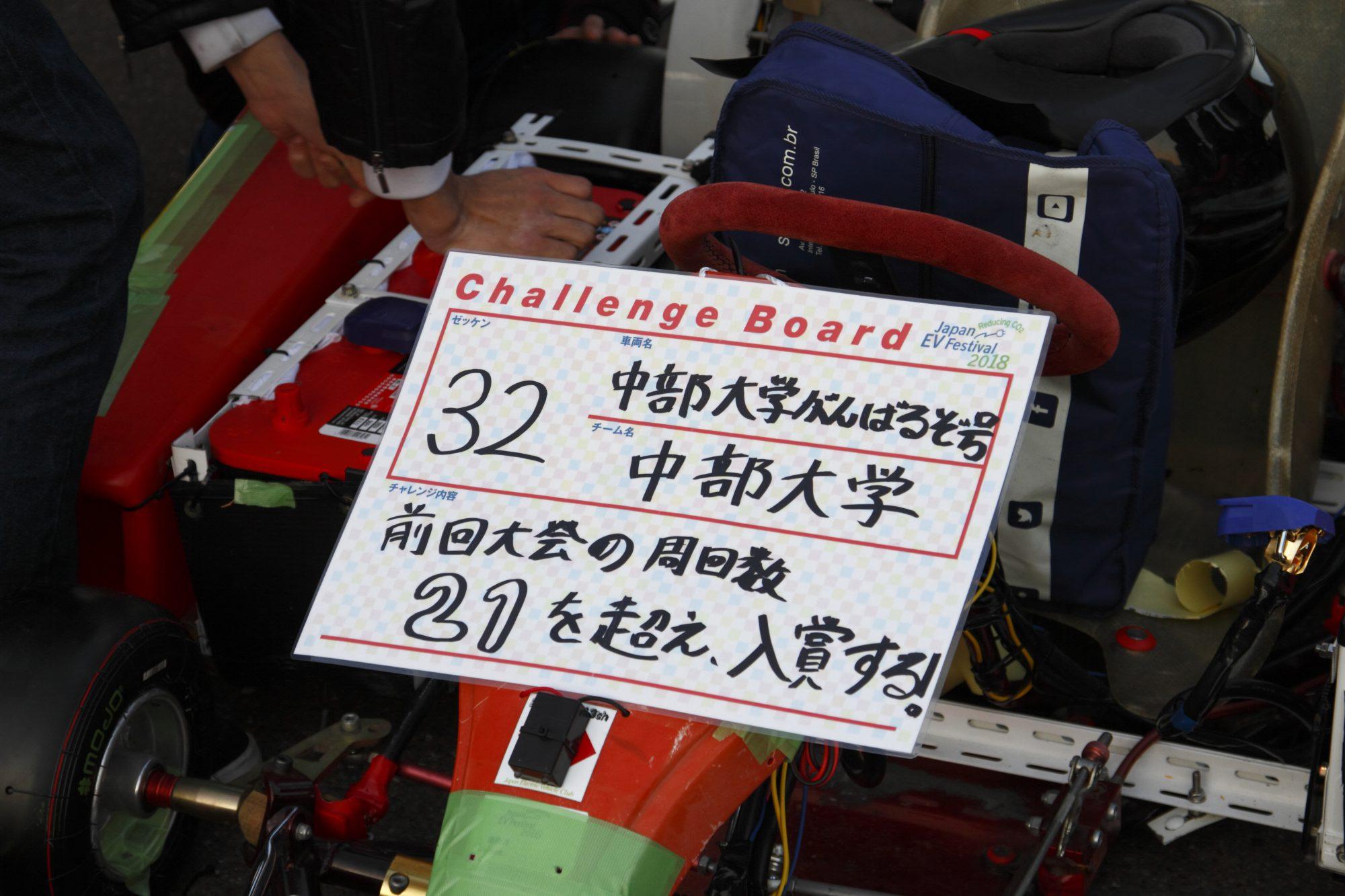 チャレンジボード